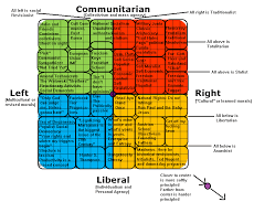 Another Great Political Chart Imgur