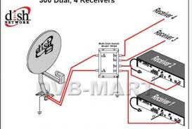 dish network satellite wiring diagram dish image bell hd satellite dish wiring diagram wiring diagram and on dish network satellite wiring diagram