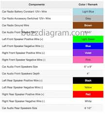 toyota car stereo wiring color wiring library 2008 toyota 4runner audio wire guide car stereo and nissan outboard wiring color codes nissan wiring