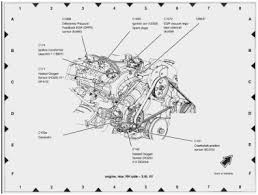 2002 ford taurus engine diagram amazing engine diagram 2000 ford 2002 ford taurus engine diagram amazing engine diagram 2000 ford taurus