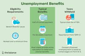 Unemployment Pay In California Chart How To Calculate Your Unemployment Benefits