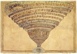 Botticelli Chart Of Hell High Resolution Pin On Passage