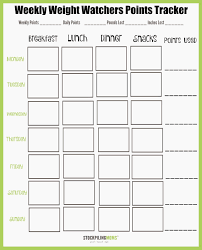 Weight Watchers Point Chart Weight Watchers Points Online Charts Collection