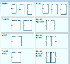 Size difference between king and california king comforter Mattress Size Size Difference Between King And California King Image Of King Size Mattress Measurements Dimensions Size Difference The Lucky Design Size Difference Between King And California King Viraltidningeclub