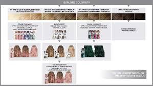 Bleach Hair Time Chart Semi Permanent Hair Color