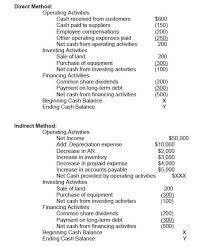 cash statements statement of cash flows how to prepare cash flow statements