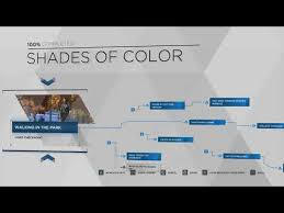 Detroit Become Human Shades Of Color Flowchart 100 Completion