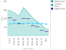 Which Information Can You Find In The Enc Chart Legend Customizing The Appearance Of A Chart Widget