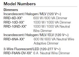 lutrons radiora2 page 22 avs forum home theater discussions lutron at Rrd 6d Wiring Diagram