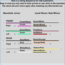 rover stereo wiring diagram basic guide wiring diagram \u2022 range rover stereo wiring diagram 1999 land rover discovery radio wiring diagram wiring diagram rh mokadesign co rover 75 stereo wiring diagram land rover stereo wiring diagram