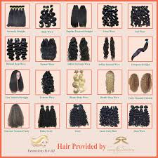Extensions 4 All Hair Texture And Hair Density Chart