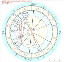 Anthony Bourdain Natal Chart Hungarian Aquarian I Was Watching Something About Anthony