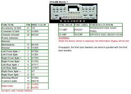 mazda wiring diagram image wiring diagram 2006 mazda 6 radio wiring diagram wiring diagram schematics on 2007 mazda 6 wiring diagram