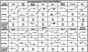 welding symbols chart australia 78 you will love blueprint welding symbols chart
