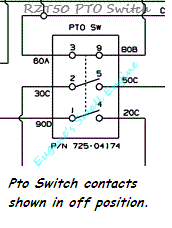 cub cadet diagram for a three way switch questions answers wiring diagram diagrams