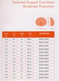 Sientra Breast Implants Cohesive Implants