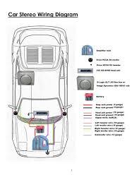best subwoofer wiring diagram power ground dual car amp throughout car radio wiring diagrams sub 15