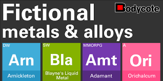 The Periodic Table of Fictional Metals and Alloys interactive