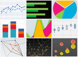 Componentone Chart Wpf Componentone Studio Wpf Screenshots