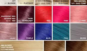 Clairol Liquicolor Color Chart