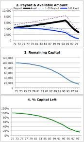 Rrif Minimum Payment Chart Rrif Minimum Payout 2015 Rates Calor Software