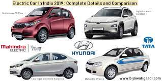 electric cars in india market ysis