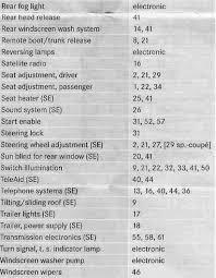2006 mercedes ml500 fuse chart image details 2006 mercedes c230 fuse diagram