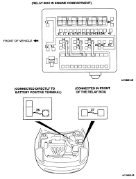 2003 eclipse fuse box diagram wiring diagram structure fuse box 2003 mitsubishi eclipse wiring diagram mega 2003 mitsubishi eclipse spyder fuse box diagram 2003 eclipse fuse box diagram