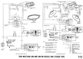 1970 gto dash wiring diagram easela club 1970 GTO Exhaust wiring diagram software ipad mustang diagrams and vacuum schematics average 1970 gto dash radio audio