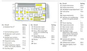 fuse box 2003 ford expedition fuse wiring diagrams