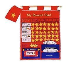 My Reward Board Smart Mamamy Reward Chart