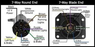 4 pin round wiring diagram explore wiring diagram on the net • pin designations of the 7 way round and the 7 way flat on trailer lights wiring diagram 4 pin connector wiring diagram
