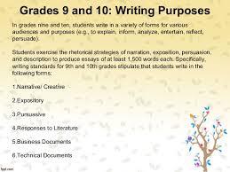 Resume Preparation Online Best Resume Writing Services Dc Online