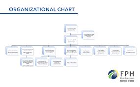 Comprehensive Orchestra Organization Chart Mankato Symphony