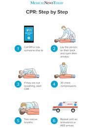 Resuscitation Chart Pdf How To Perform Cpr Guidelines Procedure And Ratio
