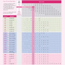 Breast Chart Abc 11285 Massage Form Shaper Breast Form