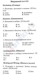 ГДЗ Контрольные задания по английскому языку класс spotlight Быкова