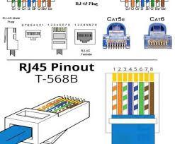 rj45 wiring diagram 6 cleaver rj45 pinout wiring diagrams cat5e or rj45 wiring diagram 6 top female 5 cable wiring diagram trusted wiring diagrams