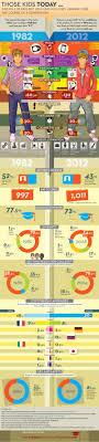 today s teens vs yesterdays teens infographic today s teens vs