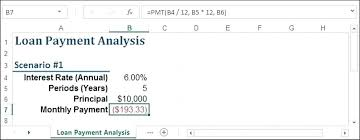 Excel Calculate Loan Payment Shionethompsonyoga Club