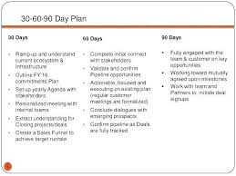 60 Day Plan Template Topgamers Xyz