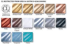 Rub N Buff Colors Chart Rub N Buff Framing Supplies