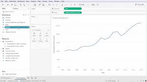 What Is Data Visualization A Definition Examples And