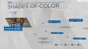 Detroit Become Human Shades Of Color Walkthrough 100