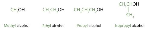 Alcohols Nomenclature And Classification