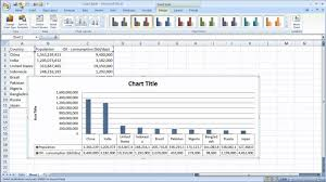 Create A Chart With A Data Table