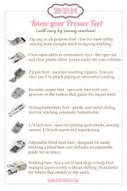 Know Your Presser Feet Postcard Chart Info Sewing