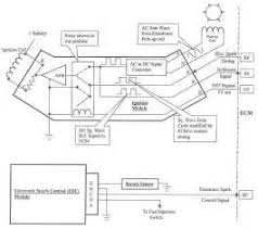 similiar gm distributor diagram keywords gm hei distributor wiring diagram on chevy distributor wiring diagram