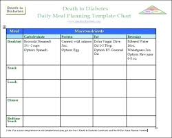 Daily Food Planner Blank Weekly Meal Planner Template Printable Food Intake Chart