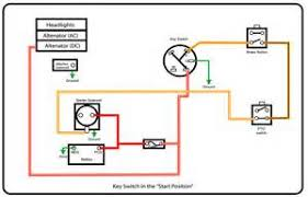 similiar kubota ignition switch wiring diagram keywords switch wiring diagram for kubota l175 image wiring diagram
